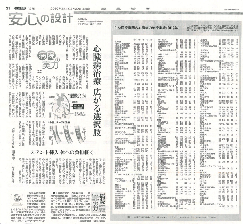 読売新聞「病院の実力」全国版